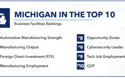 Michigan captures eight top 10 spots in Business Facilities' annual Rankings Report; Grand Rapids, Kalamazoo, Genesee County also receive recognition